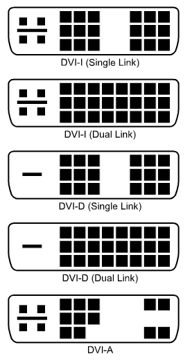 DVI_Connectors